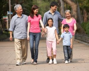 Financial sponsor needed for family based green card