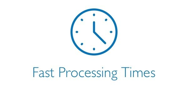 fast processing time applications