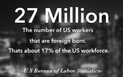 us foreign born workers