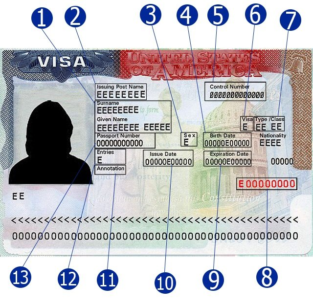 U.S. visa stamp with labels for each piece of information